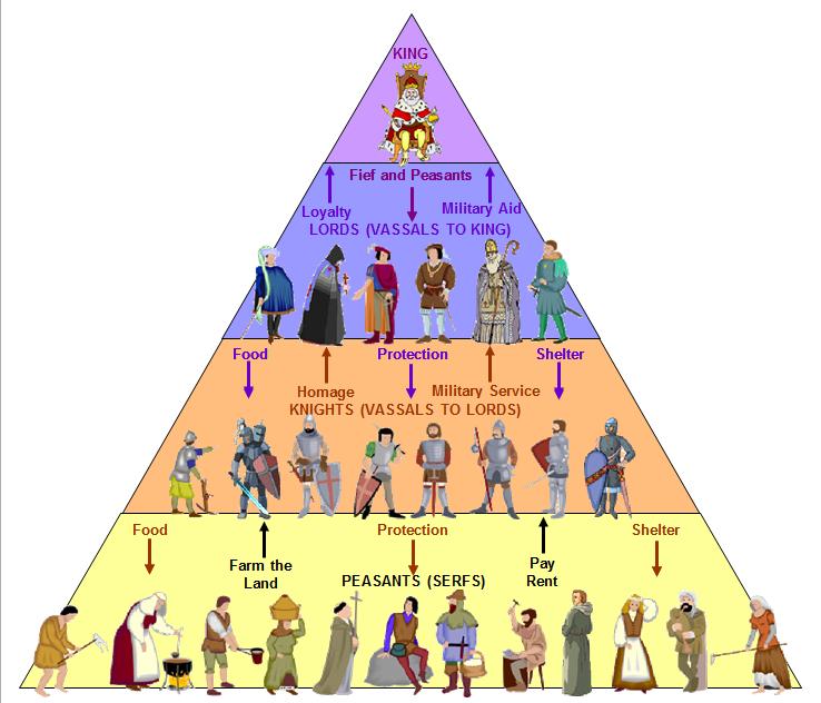 Medieval 2.jpg