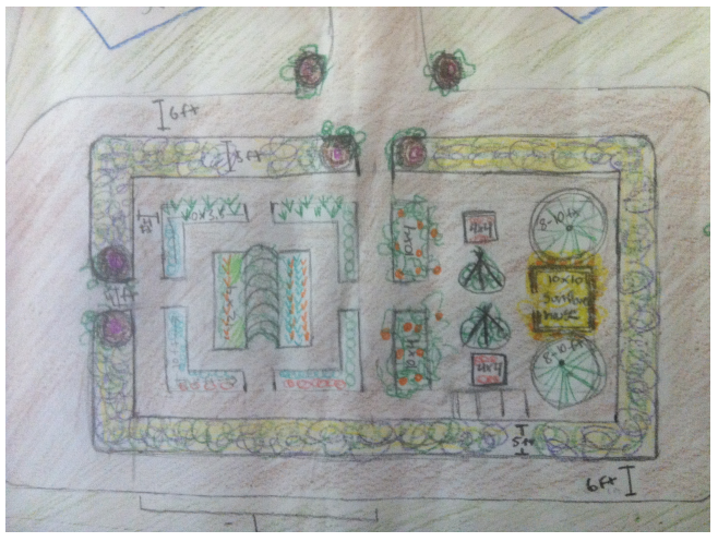 "sketch of the inside of the main garden area, a 60x30"" area"