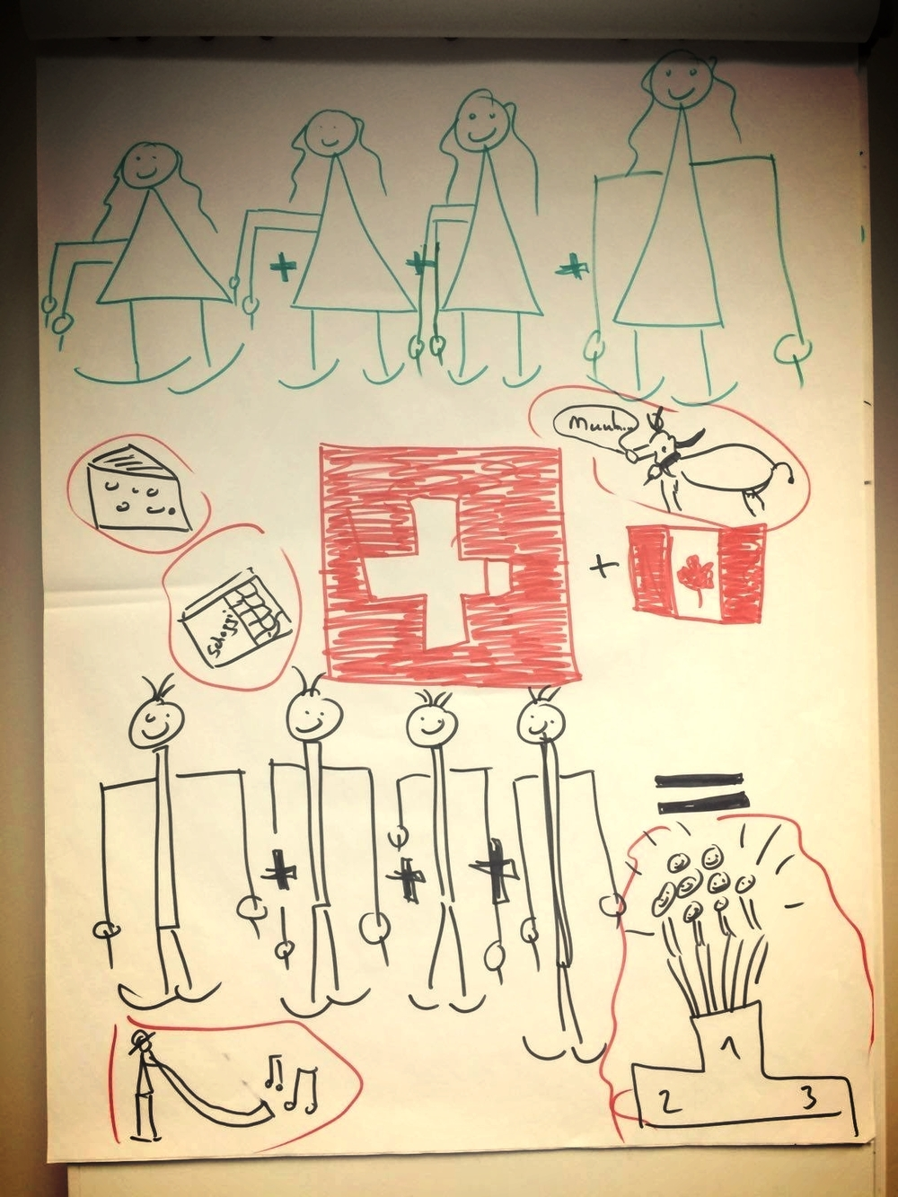 Team Relay clearly explained by artist/coach Christian Flury. Clearly, it takes four to tango.