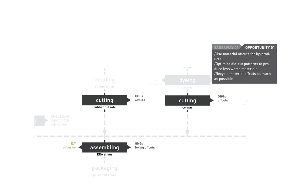 process tree_lite version&conclusion-03.png
