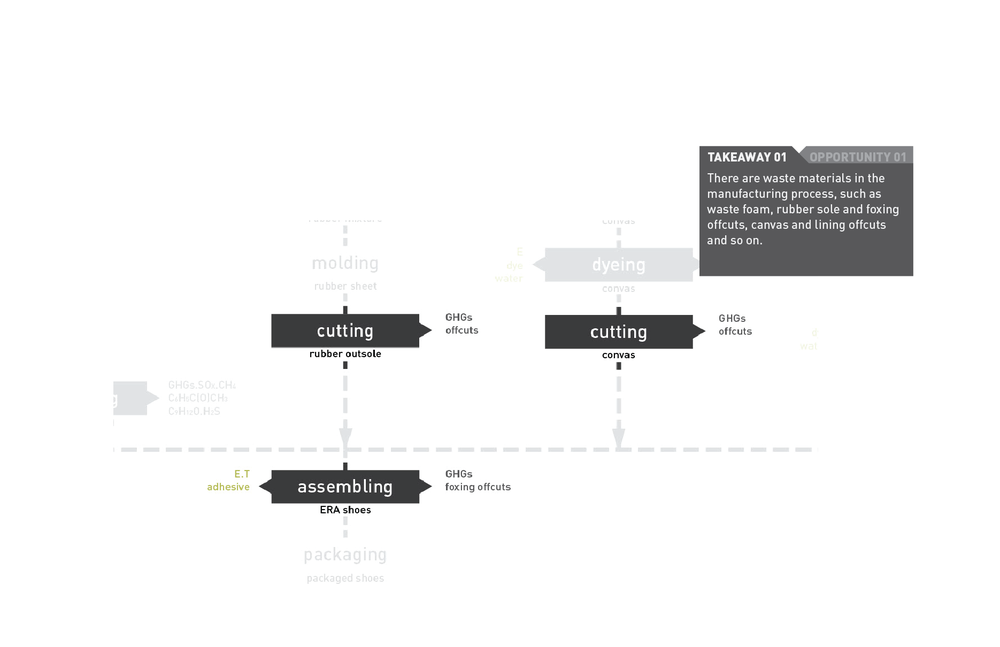 process tree_lite version&conclusion-02.png