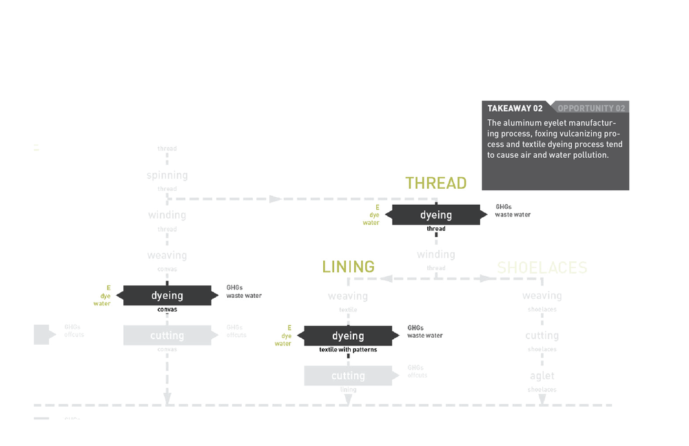 process tree_lite version&conclusion-05.png