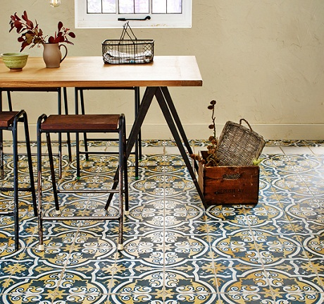 Passion For Pattern From Topps Tiles Heart Home
