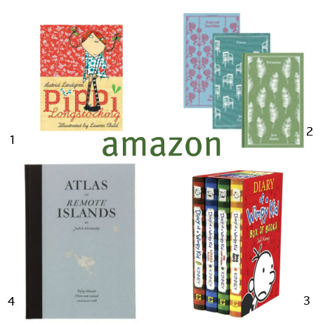 Christmas Gift guide Amazon