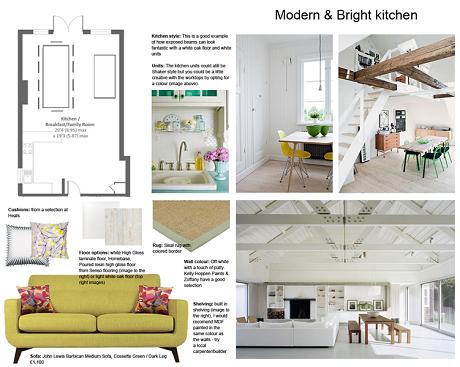 Win a consultation with pippa jameson interiors heart home for Interior design moodboard