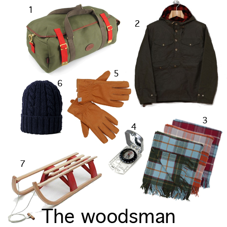 Christmas Gift guide for men -the woodsman