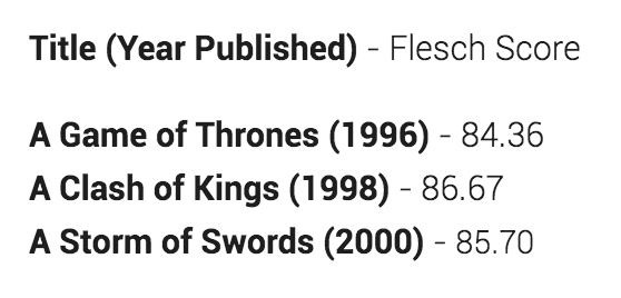 Flesch-Kincaid Scores for the First Three ASoIaF Novels