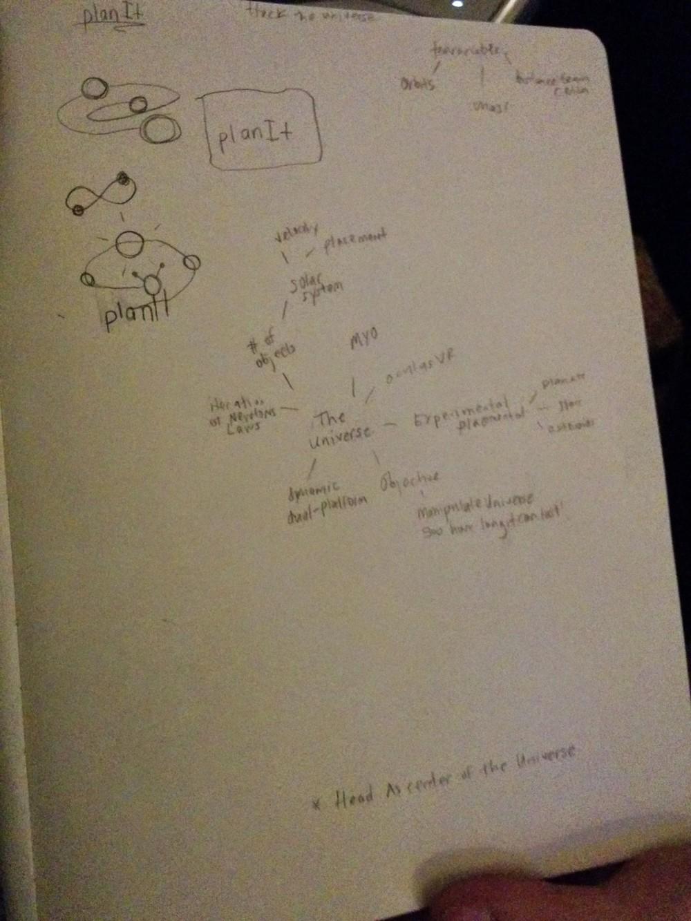 Initial Brainstorming