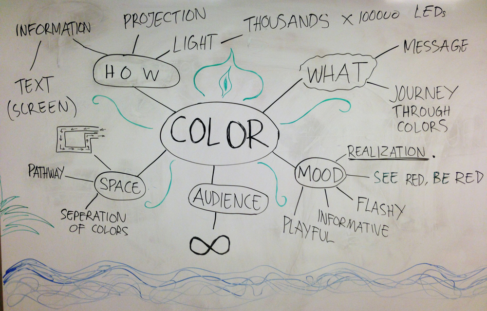 Brainstorming - Color