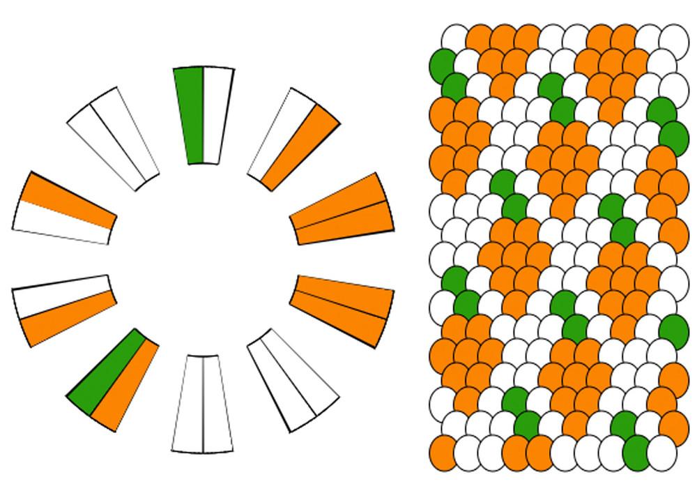Carrot kumihimo pattern.jpg