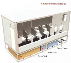 Ablution-with-Tanks-300x265.jpg