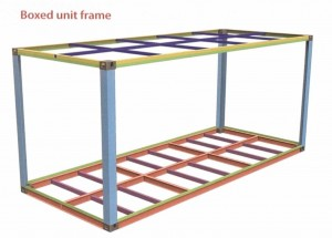 Box-Frame-300x215.jpg