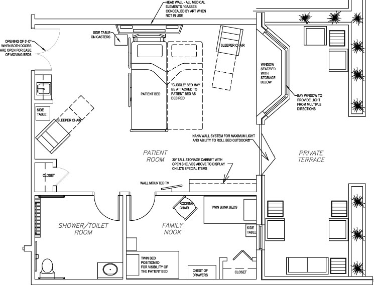 Proposed patient room_6-22-2015-added closet.jpg