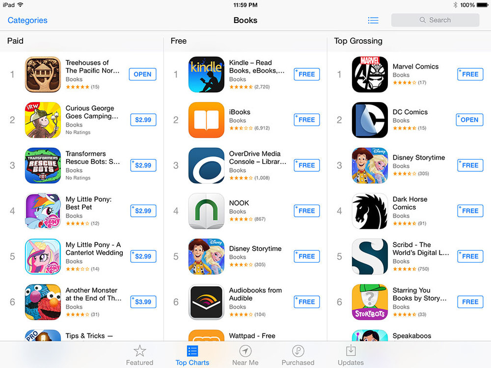 Treehouse_app_chart.jpg