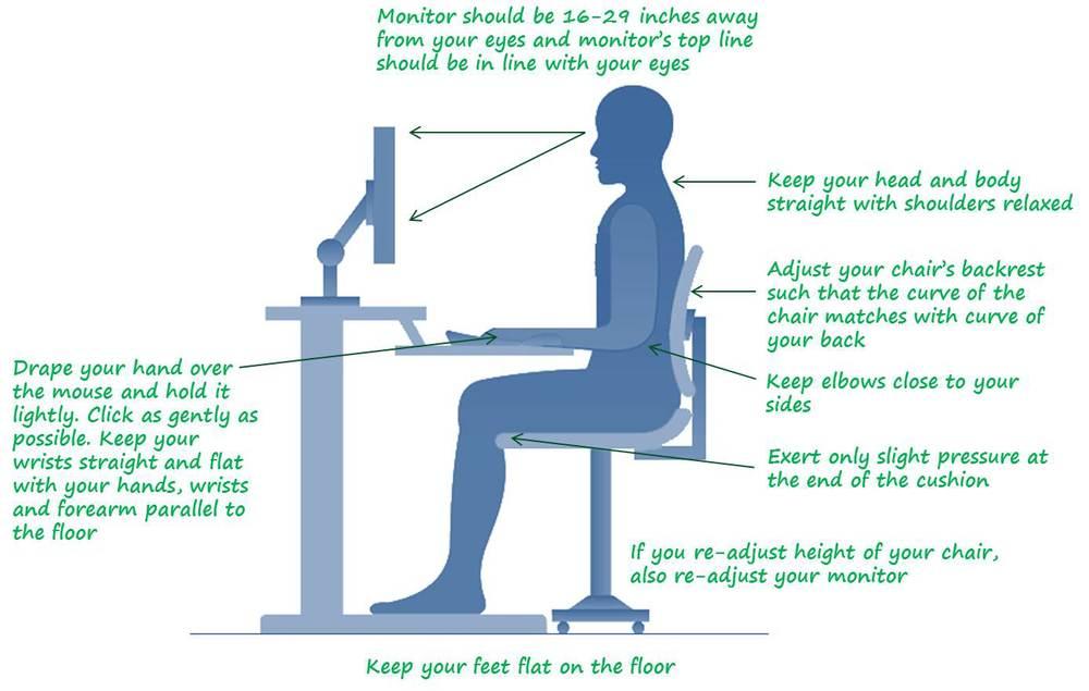 ergonomicposture
