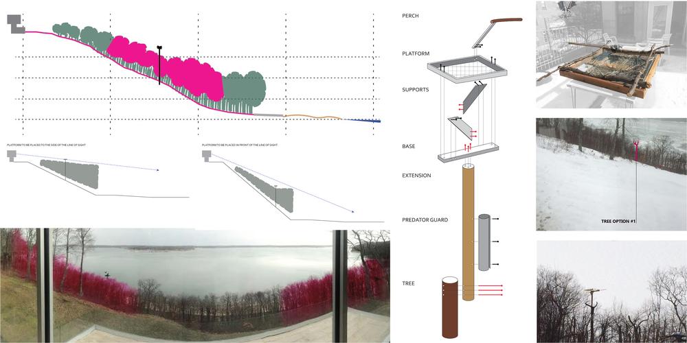 installation : osprey platform