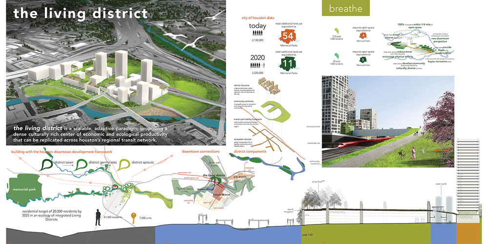 ULI Urban Design Competition: Houston