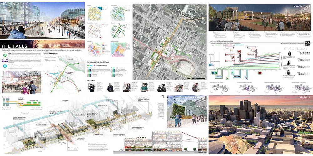 ULI Urban Design Competition: Minneapolis