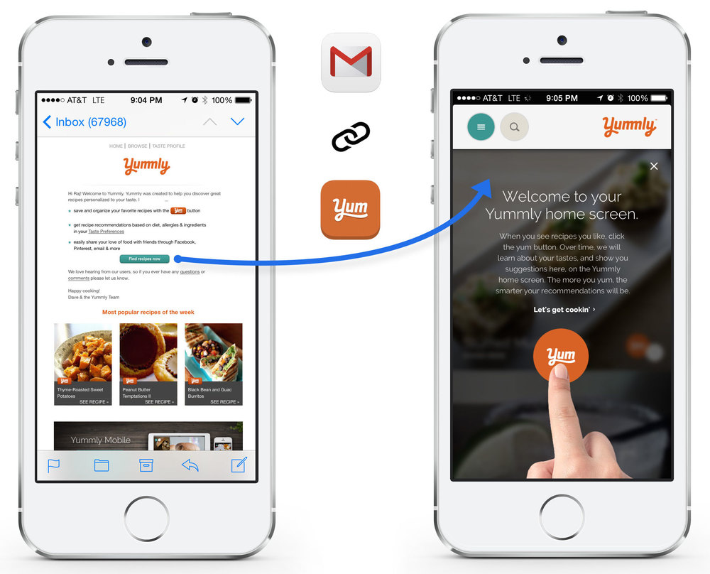 Yummly Uses Deeplinks in E-mail Marketing Campaigns