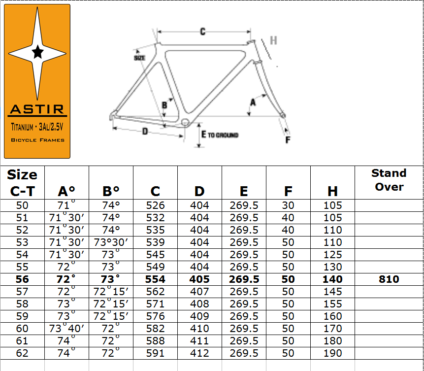 Astir Frames come in a selection of sizes. Customs sizes and modifications also available.