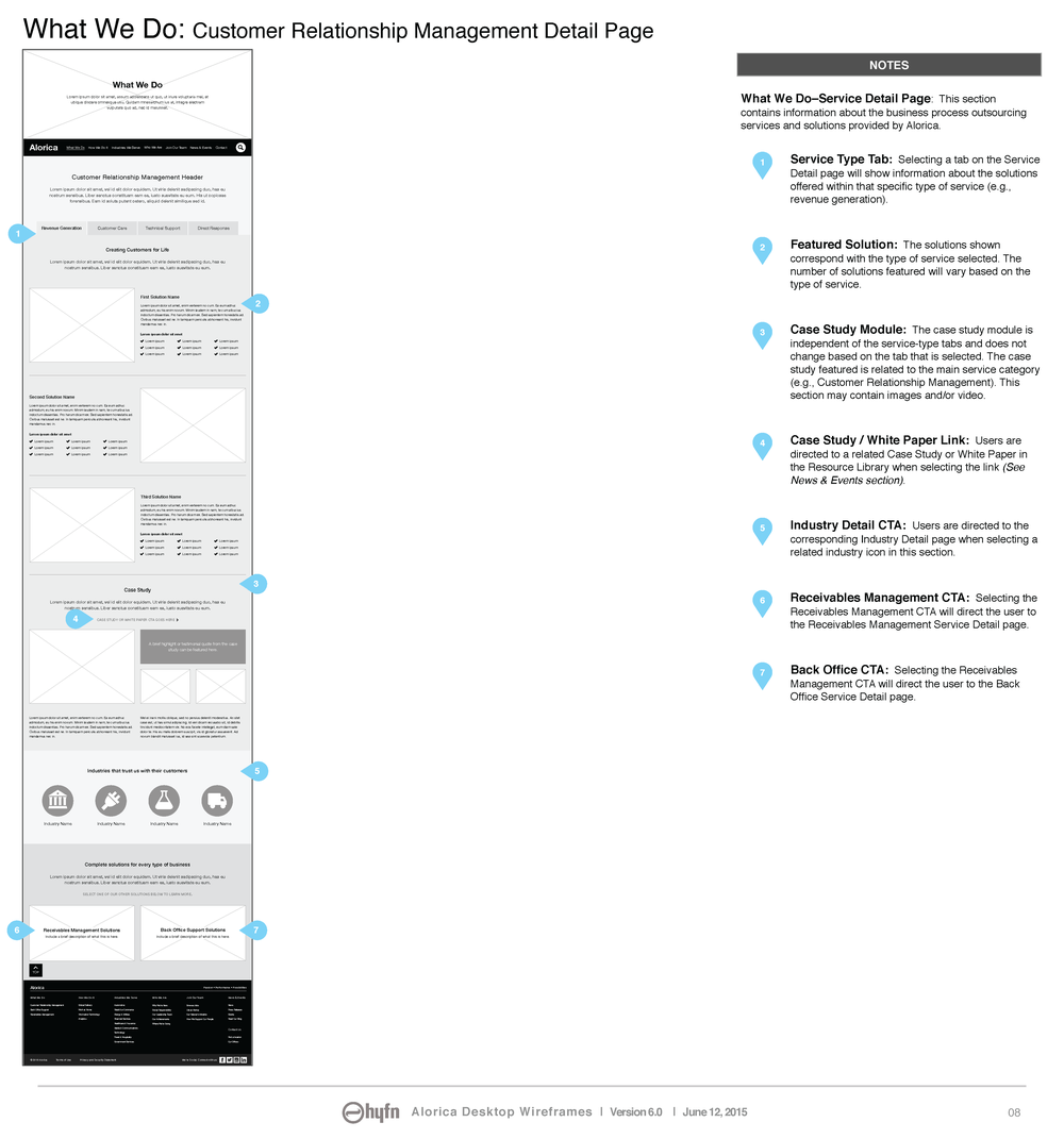 Alorica Wireframes–What We Do