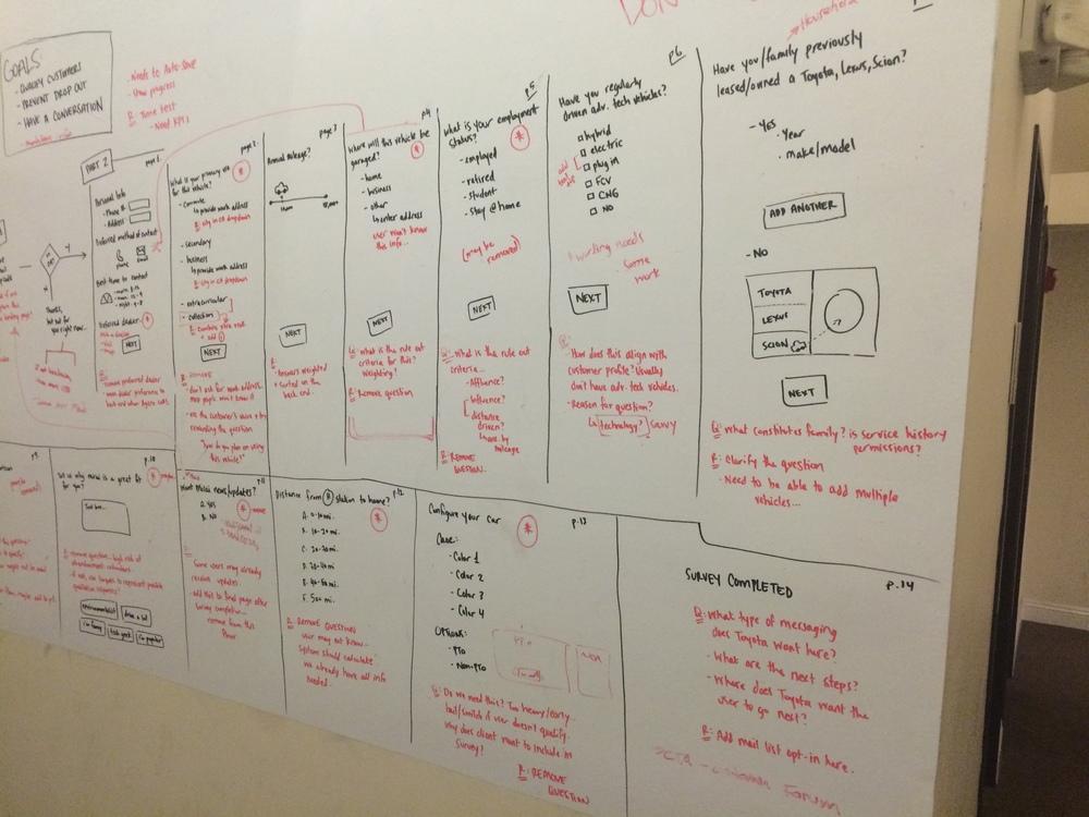 Survey Task Flow Whiteboard Session
