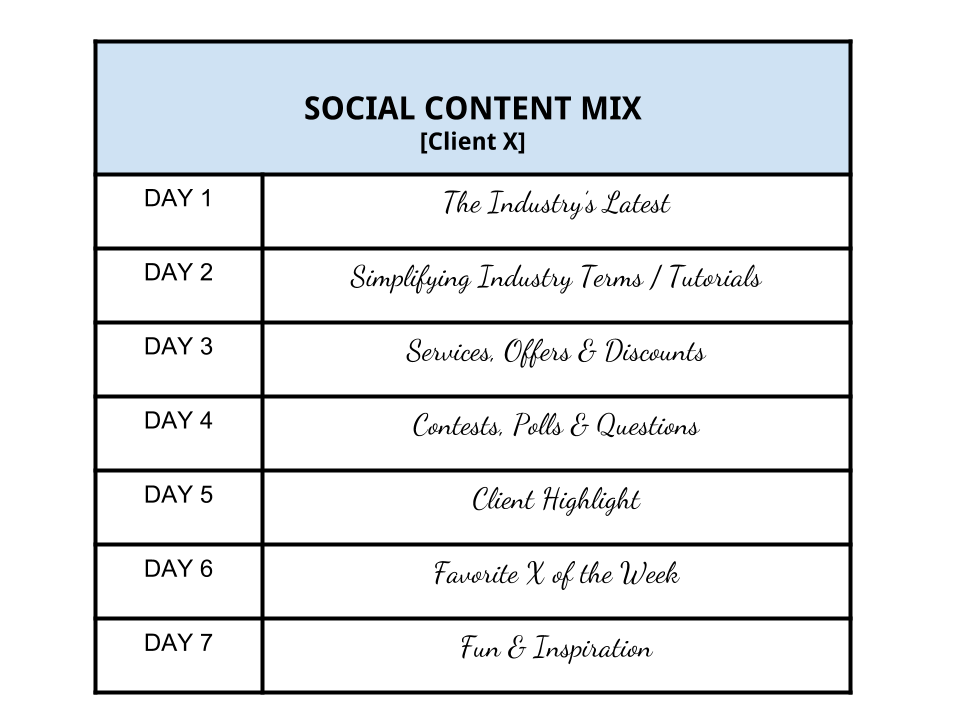 Social Content Mix Example.png