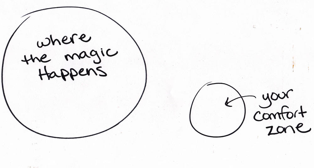 where-magic-happens.jpg