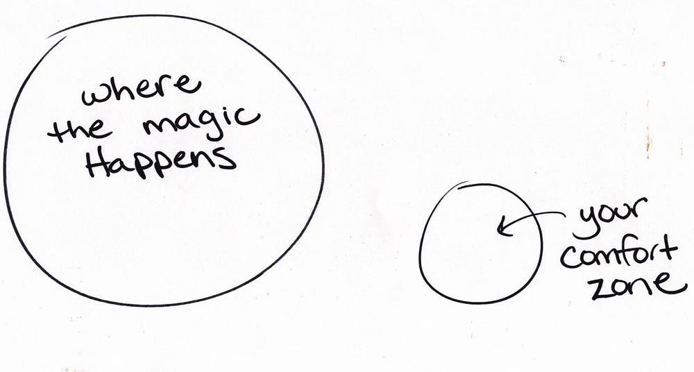 where-magic-happens.jpg