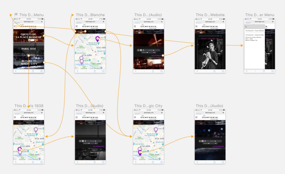 This Dancerie Interactive Map - User Flow