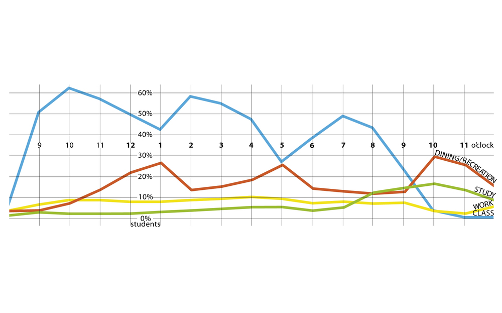 activity timeline 4.jpg