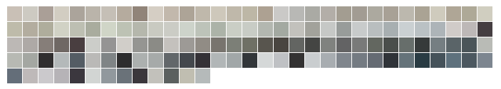 "Cool, neutral colors are a favorite of the past year. the world of builder beige seems to be gone and soft grays and ""grieges"" are very popular with home buyers. What will 2015 bring?"