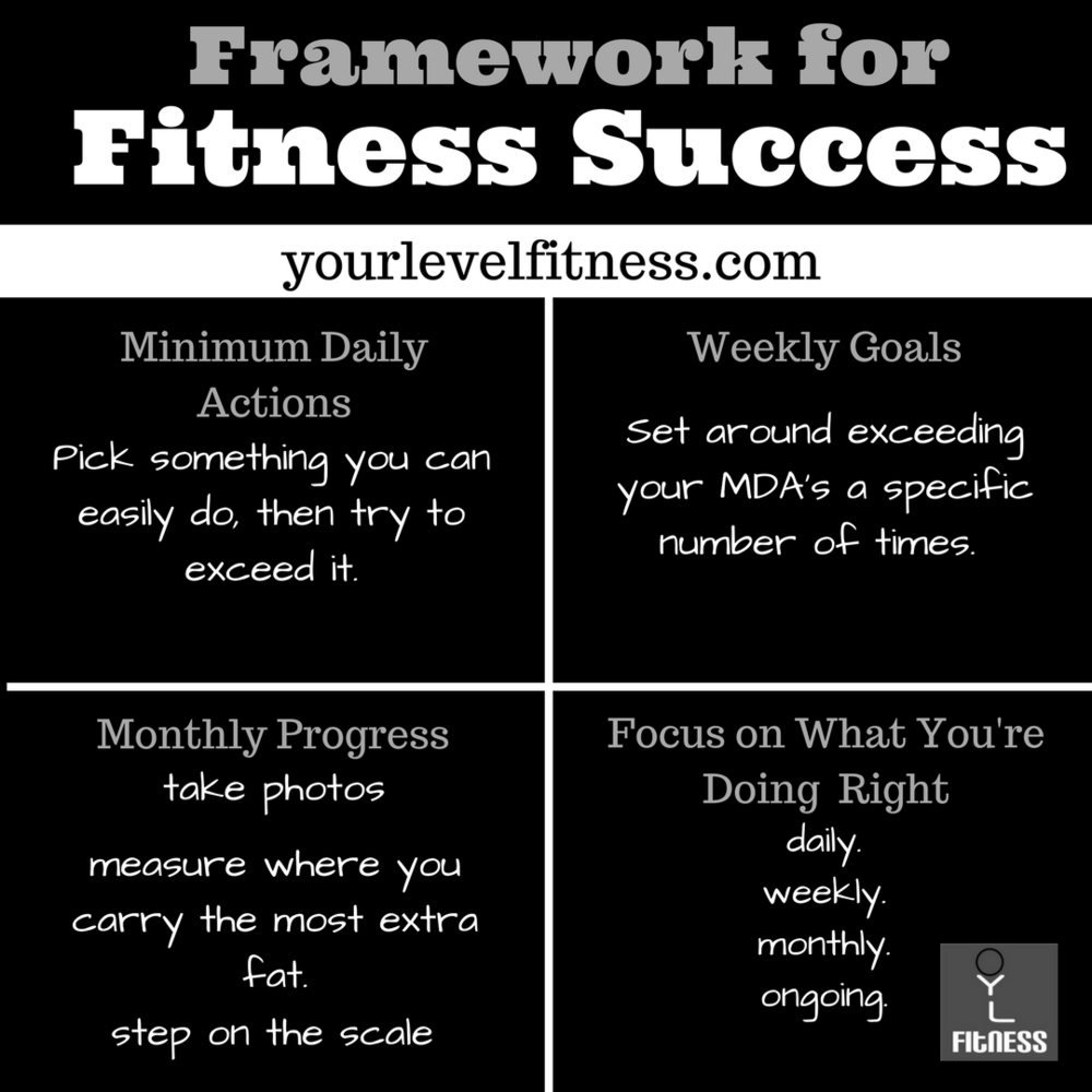 Newsletter Framework for Fitness Success.png