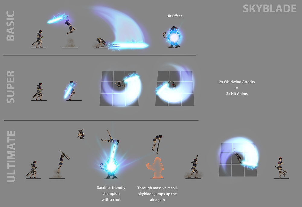 Skyblade_Effect_Concept_01.jpg
