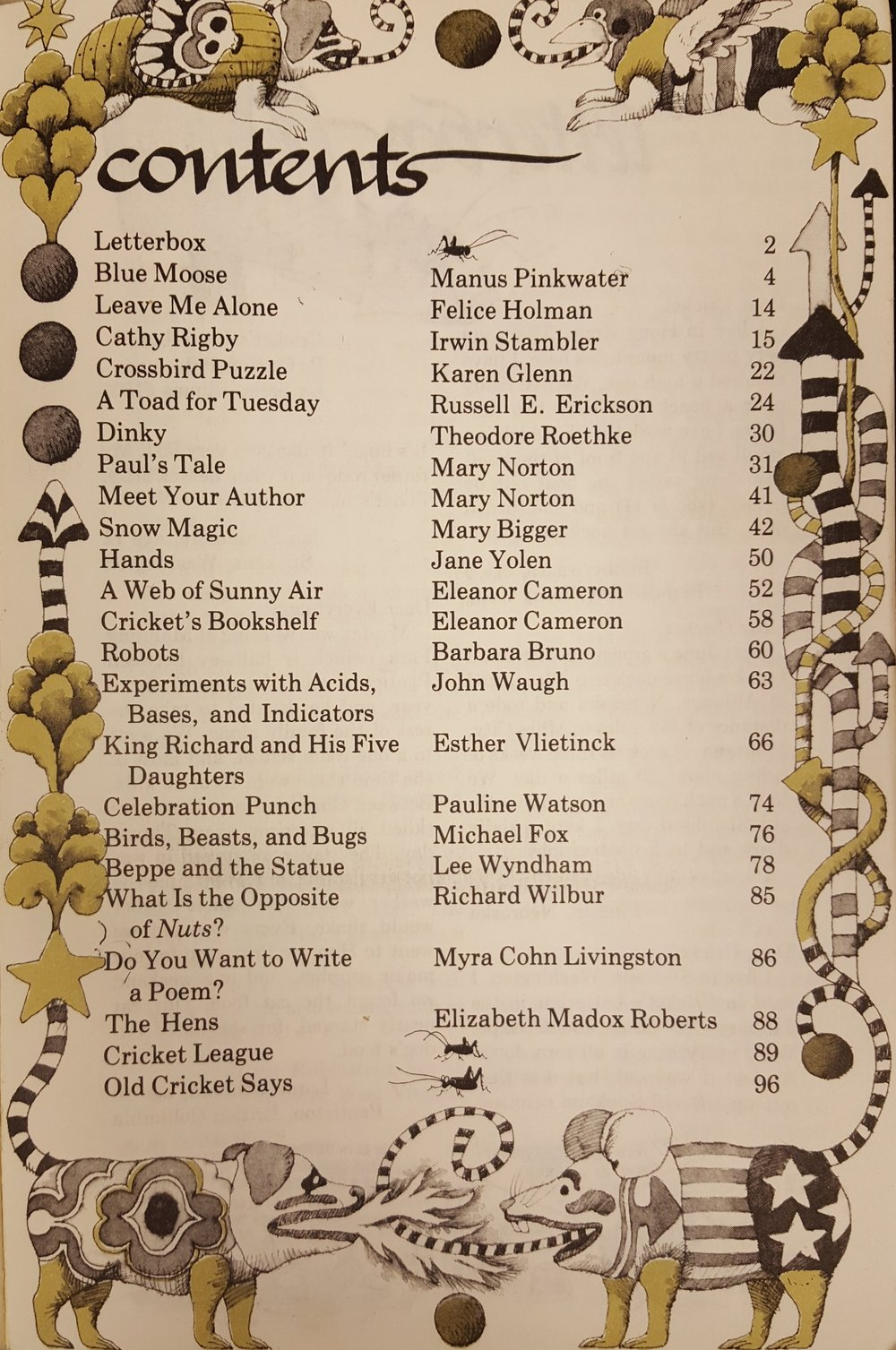Table of contents from  Cricket , January 1976