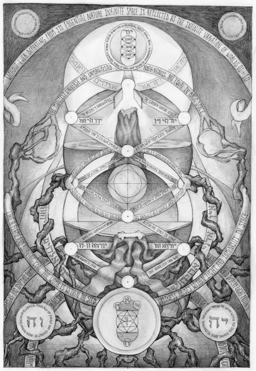 David Chaim Smith The Ten Primordial Sefirot, 2010 Pencil and ink on paper 9 x 13 inches  /  22.9 x 33 cm  /  DCS 29