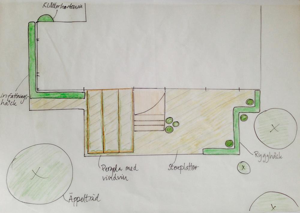 """Skiss på nya uteplatsen som finns på husets """"kortsida"""" i västerläge - som efter tillbyggnaden är hela 12 meter. Se förklaringen nedan."""