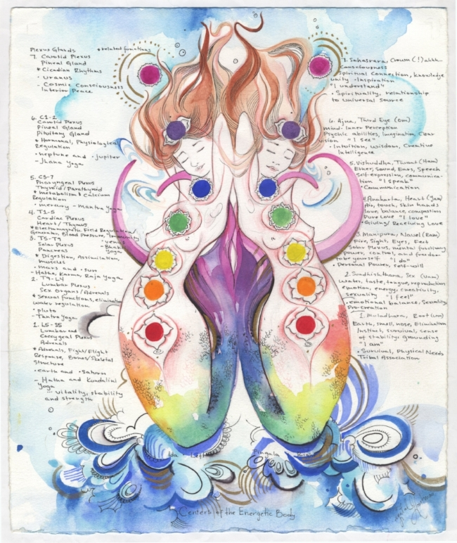 An original watercolor and informational print of Chakra Mermaids by Crystal Hartman.