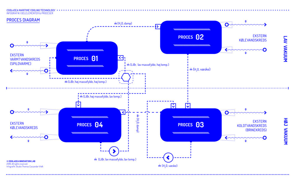 COOL4SEA_Schematic_Circuit_Diagram_DK.jpg