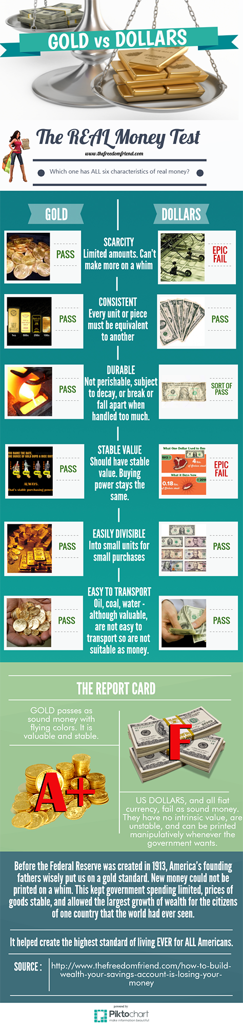 If you like this infographic and found it helpful in understanding money, please share it with your friends and family!