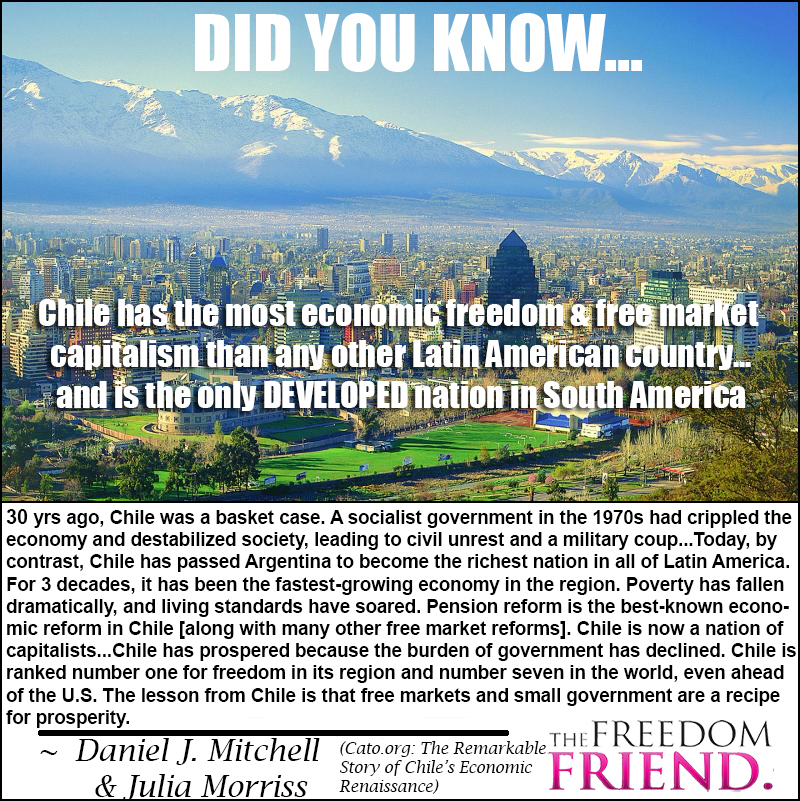 """Chile has the most economic freedom and free market capitalism than any other Latin American country...and is the only developed nation in South America. """"30 years ago, Chile was a basket case. A socialist government in the 1970s had crippled the economy and destabilized society, leading to civil unrest and a military coup...Today, by contrast, Chile has passed Argentina to become the richest nation in all of Latin America. For 3 decades, it has been the fastest-growing economy in the region. Poverty has fallen dramatically, and living standards have soared. Pension reform is the best known economic reform in Chile (along with many other free market reforms). Chile is now a nation of capitalists...Chile has prospered because the burden of government has declined. Chile is ranked number one for freedom in its region and number seven in the world, even ahead of the U.S. The lesson from Chile is that free markets and small government are a recipe for prosperity. - Daniel J. Mitchell -  Cato.org: The Remarkable Story of Chile's economic renaissance"""