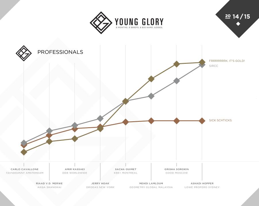 YG_Results_Overlay_P.jpg