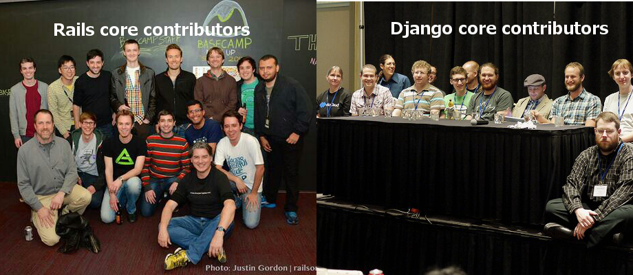 rails_and_django_core_contributors