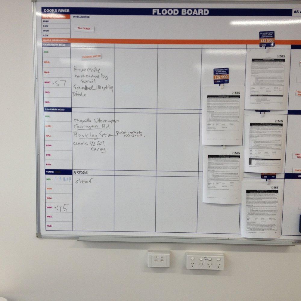 SES Area Saftey Control Board