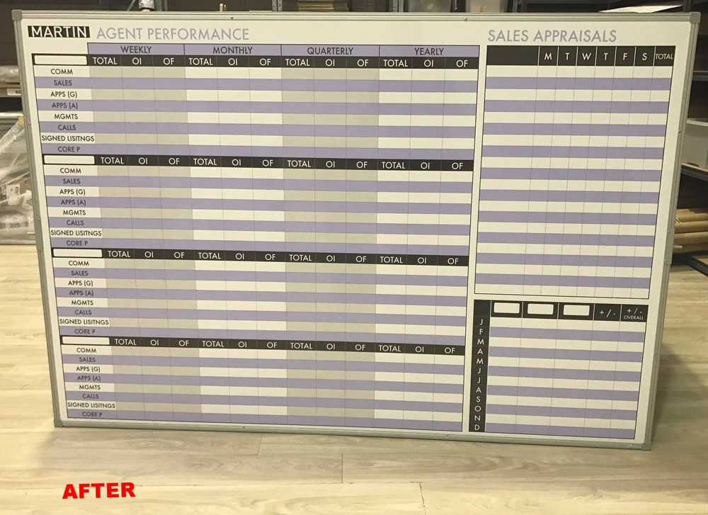 Martin Property Agent Performance Board - Board #1 in Set of 6 kinds