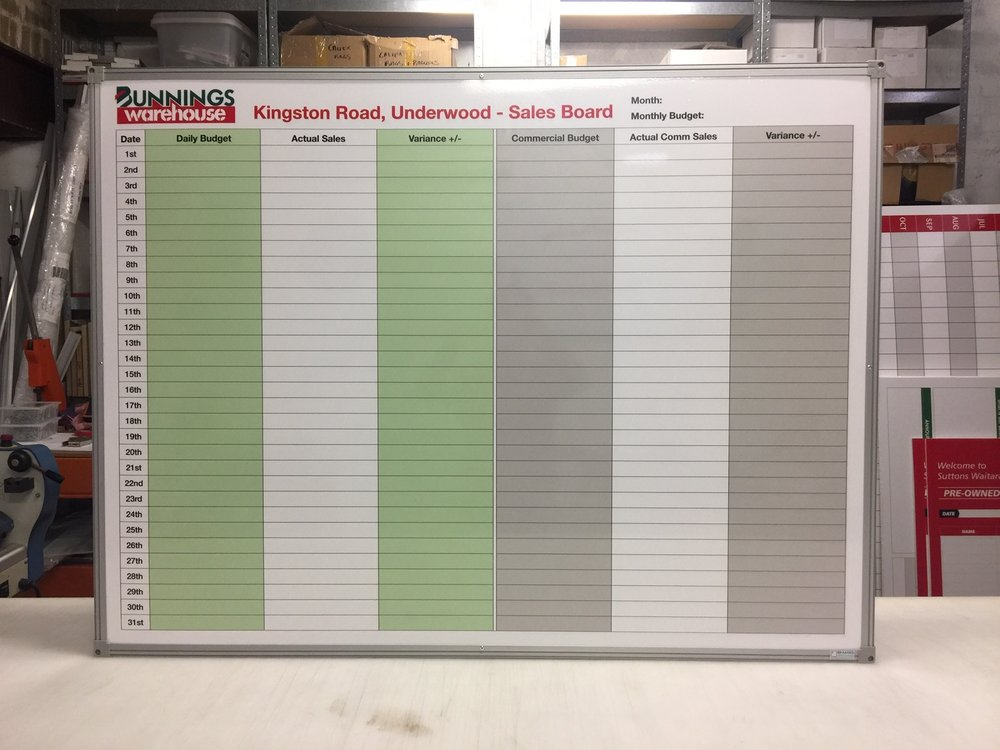 Bunnings Store Sales Tracking boards