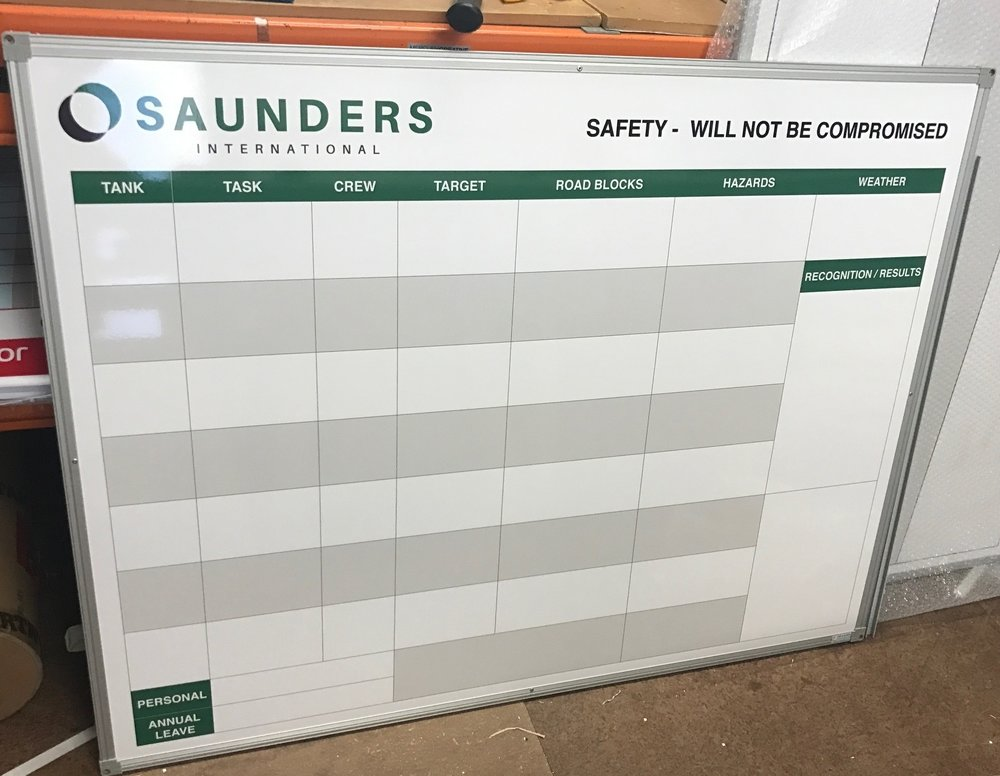 Saunders International Safety Boards