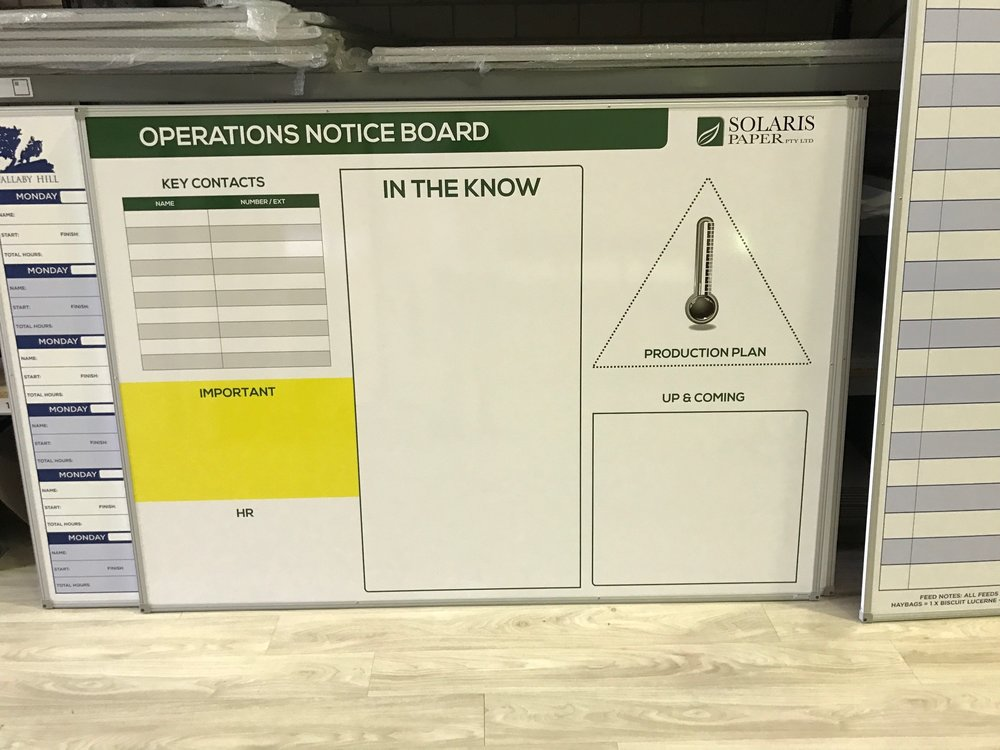 Solaris Paper Safety Notice Board