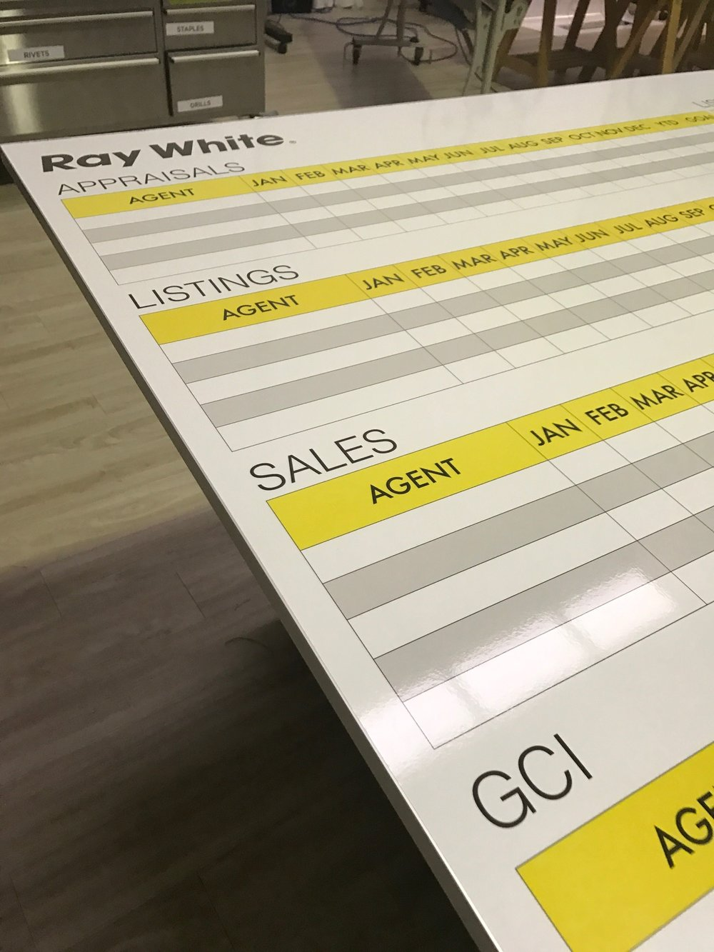Ray White KPI whiteboard