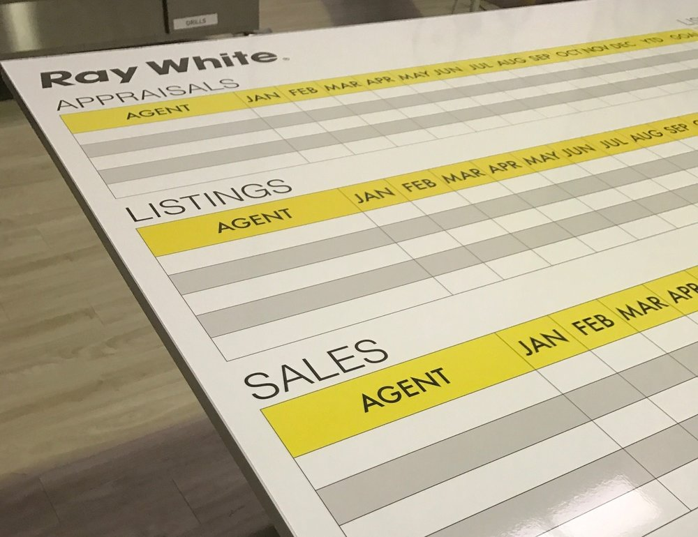 Ray White Sales Whiteboard